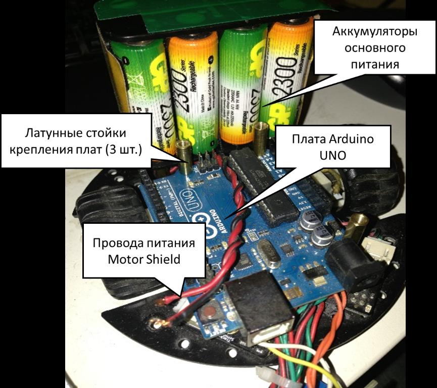 Добавлена плата Arduino UNO.